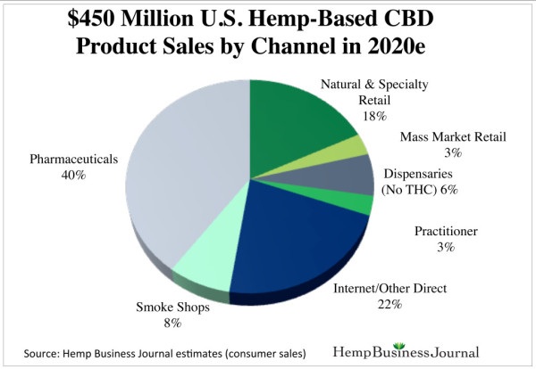 hemp research papers